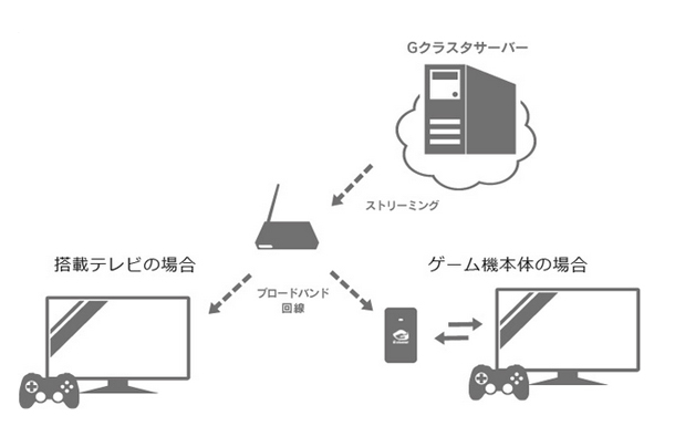 cloud_game01
