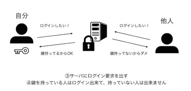 key04