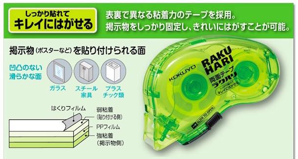 商品ラインアップ|両面テープ ラクハリ|商品情報|コクヨS&T
