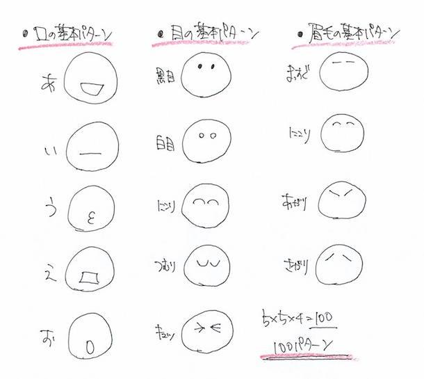 100_rakugaki_pattern